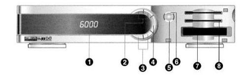 Передняя панель цифрового ресивера dsr-7800 crci premium