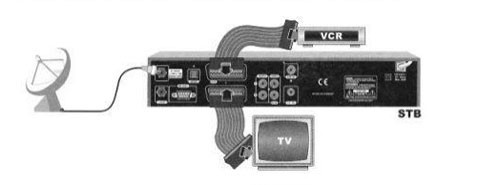 Подключение ресивера к телевизору и к видеомагнитофону