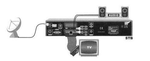 Подключение ресивера к Hi-Fi системе