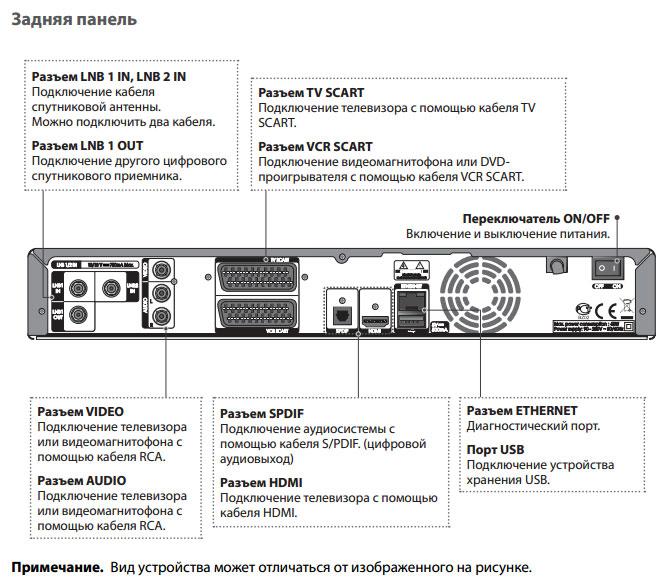 Задняя панель Humax VHDR 3000 S