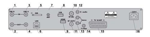 Вид задней коммутационной панели: IVR 5250S, IVR 5100S*