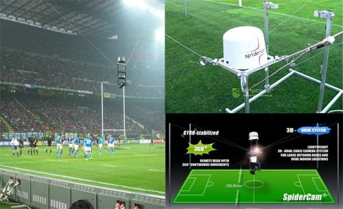 Spidercam: паук над стадионом
