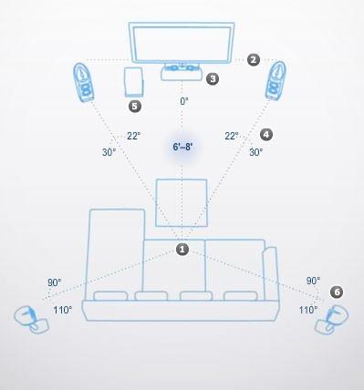 Первыми зрителями, которые смогли по достоинству оценить качество звука в формате Dolby Digital 5.1, стали подписчики канала «Кинолюкс»