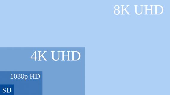 Система Ultra HD имеет разрешение экрана, равное 7680x4320 пикселей