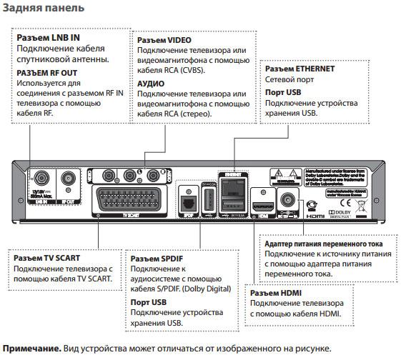 Задняя панель терминала Humax VAHD 3100 S