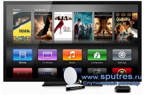 Ultra HD телевизор от Apple