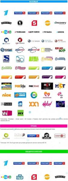 Пакеты каналов «Радуга ТВ»