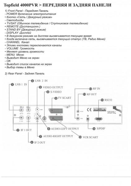 Инструкция по эксплуатации ресивера Topfield TF 4000 PVR - стр.5