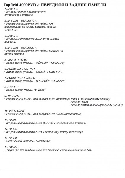 Инструкция по эксплуатации ресивера Topfield TF 4000 PVR - стр.6