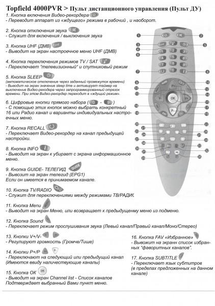Инструкция по эксплуатации ресивера Topfield TF 4000 PVR - стр.7