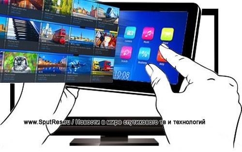 Будущее телевидения