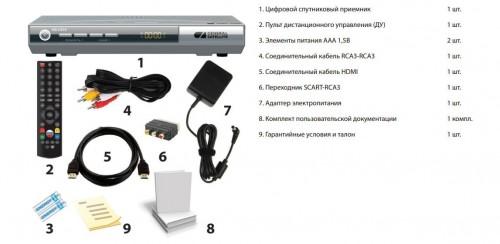Состав комплекта GS-U510