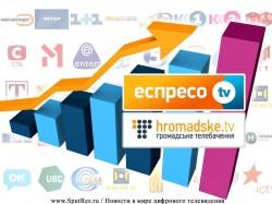 """""""Эспресо TV"""" и """"Громадське TV"""" обошли """"1+1"""" и """"Интер"""""""