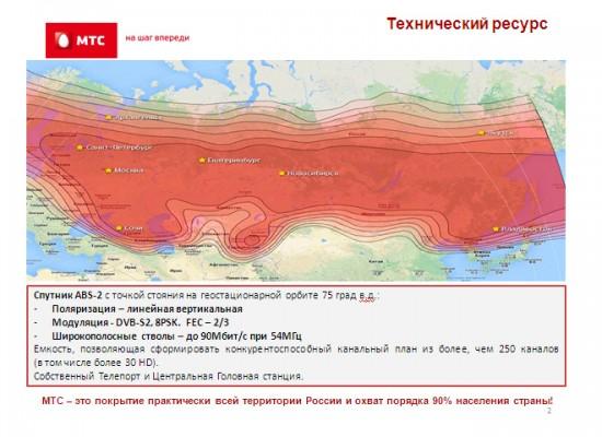 Сигнал компании МТС ТВ охватывает 95% территории РФ