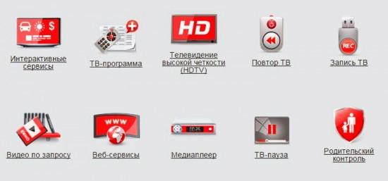 Интерактивные услуги от МТС ТВ