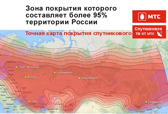 Оао мобильные телесистемы (мтс) стало владельцем 55,732% акций оао московская городская телефонная сеть (мгтс)