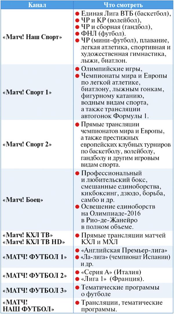 МАТЧ! структура - напечатала «Комсомольская правда»