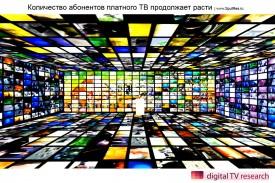 Количество абонентов платного ТВ продолжает расти