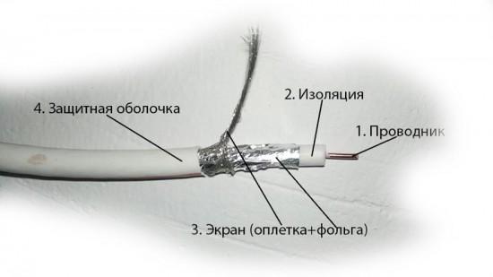 Вначале осуществляем разделку кабеля