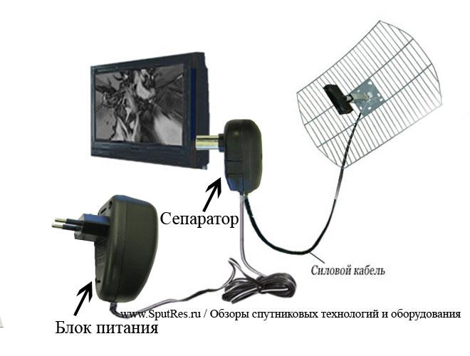 Схема подключения от блока питания к телевизору7