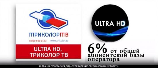 по России, то данные примерно одинаковы, обладателей UHD-экранов всего лишь 6%.