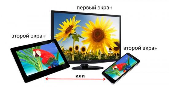 В качестве второго приемника абоненты «Триколор ТВ» могут выбрать оборудование на свое усмотрение – смартфон, планшет, игровую консоль или клиентскую приставку GS C5911.