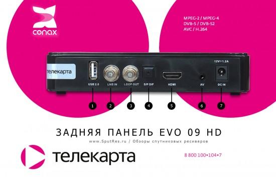 Задняя панель Передняя панель EVO 09 HD Телекарта