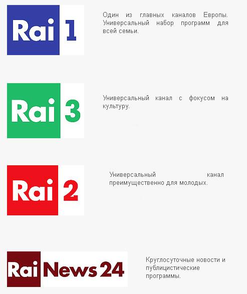 на днях российским телезрителям стали доступны каналы итальянской корпорации Rai. Это Rai 1, Rai 2, Rai 3 и Rai News 24